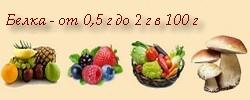 Содержание белка очень маленькое (фрукты, ягоды, овощи, грибы