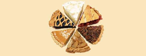 Простые пироги