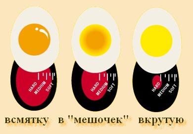 чай для похудения 5 ru за неделю